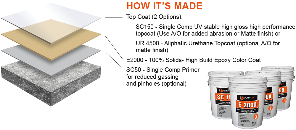 how-its-made-solid-color-epoxy-2